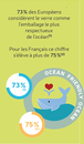 Friends of Glass France repart en campagne et soutient Surfrider Foundation Europe pour combattre la pollution des océans